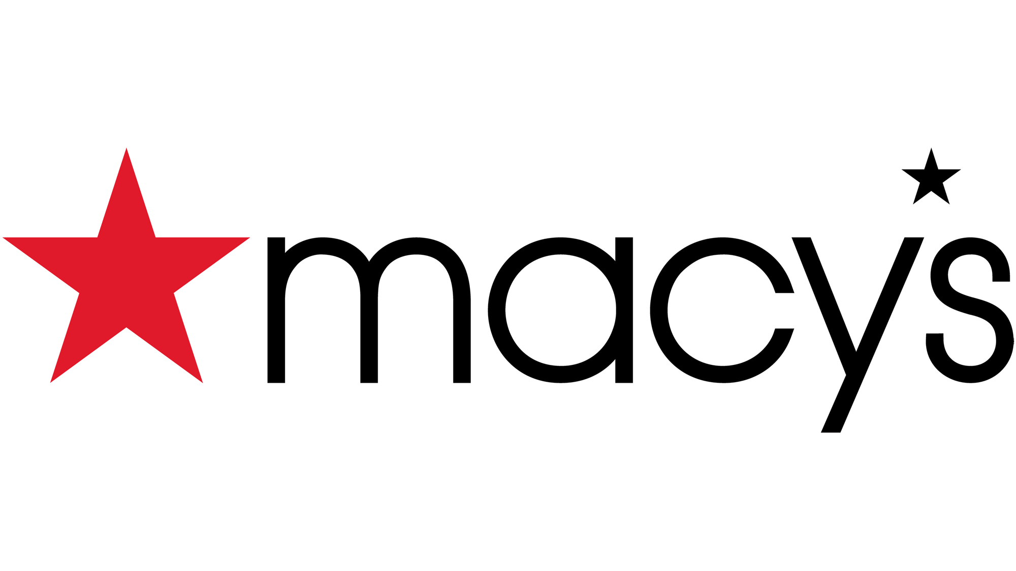 Macys.com cashback offer